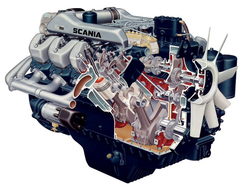 The first Scania -8 engine introduced in 1969.