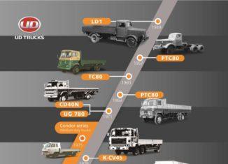 UD Trucks Timeline Postermed