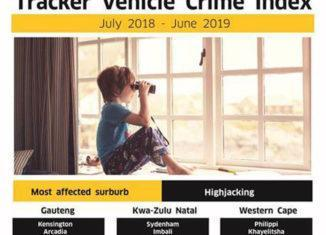 tracker_vehicle-crime-index