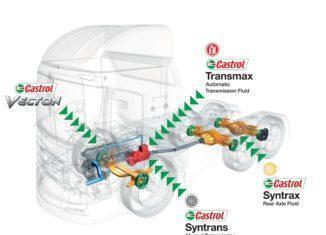 Castrol CVO Complete Fluid Solutions